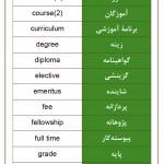 ۱۵۴. واژههای درپیوند با دانش و دانشگاه